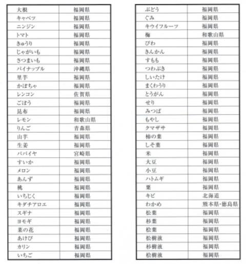 野草酵素原材料リスト